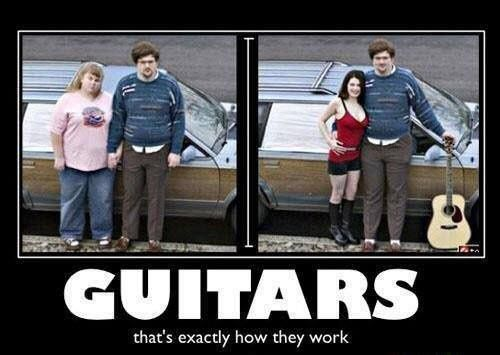 how-guitars-work